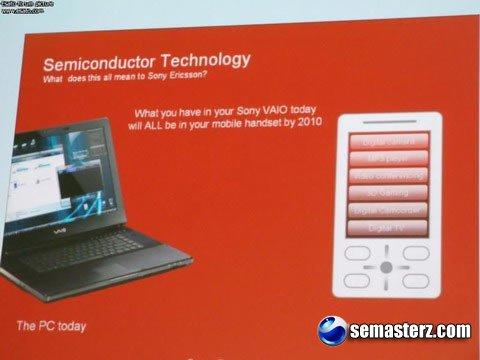 Sony Ericsson показала мобильные телефоны будущего