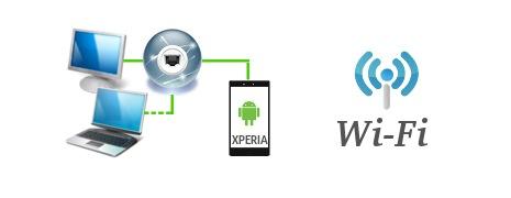 Подключение Android-смартфона к локальной сети